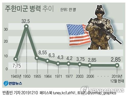 연방의회, 국방수권법에 주한미군 현수준 유지 명문화 추진
