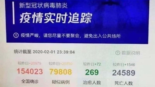중국 텐센트, 한때 신종코로나 사망 2만4천명 노출…단순실수?