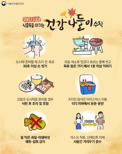 [식품의약품안전처