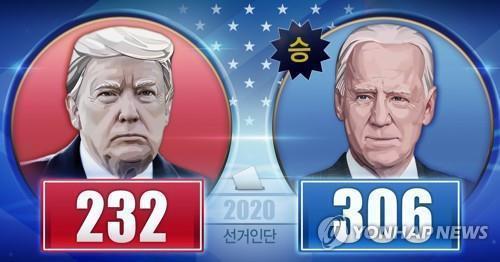 트럼프 불복 비용 100억원 육박…재검표·소송·광고에 펑펑