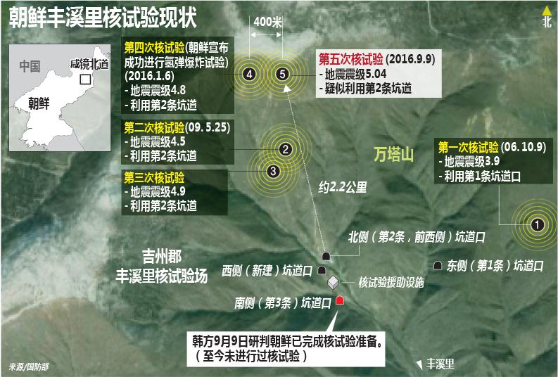 朝鲜丰溪里核试验现状