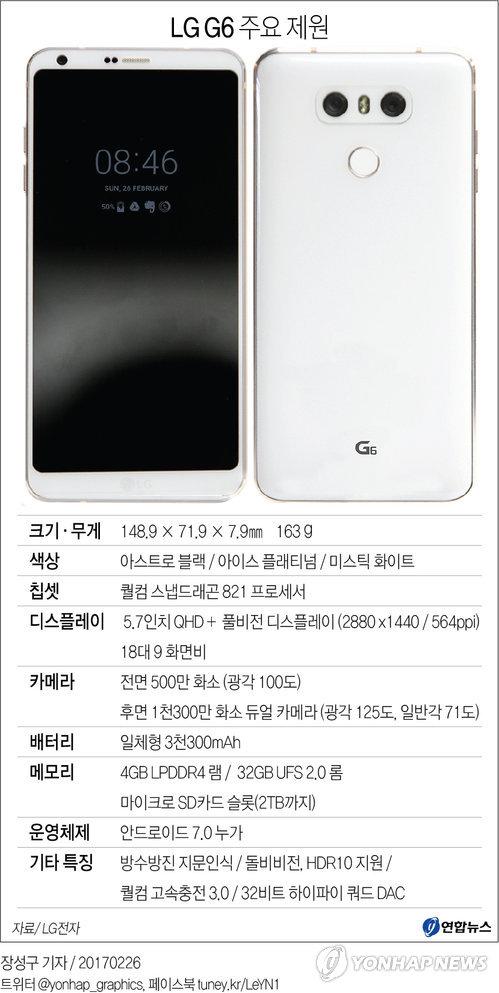 [그래픽] 베일 벗은 LG G6…특징은?