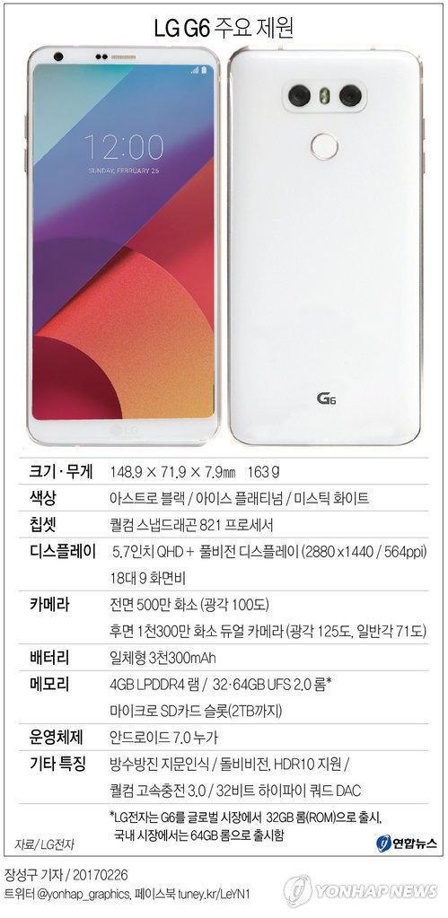 [그래픽] 베일 벗은 LG G6…특징은?(종합)