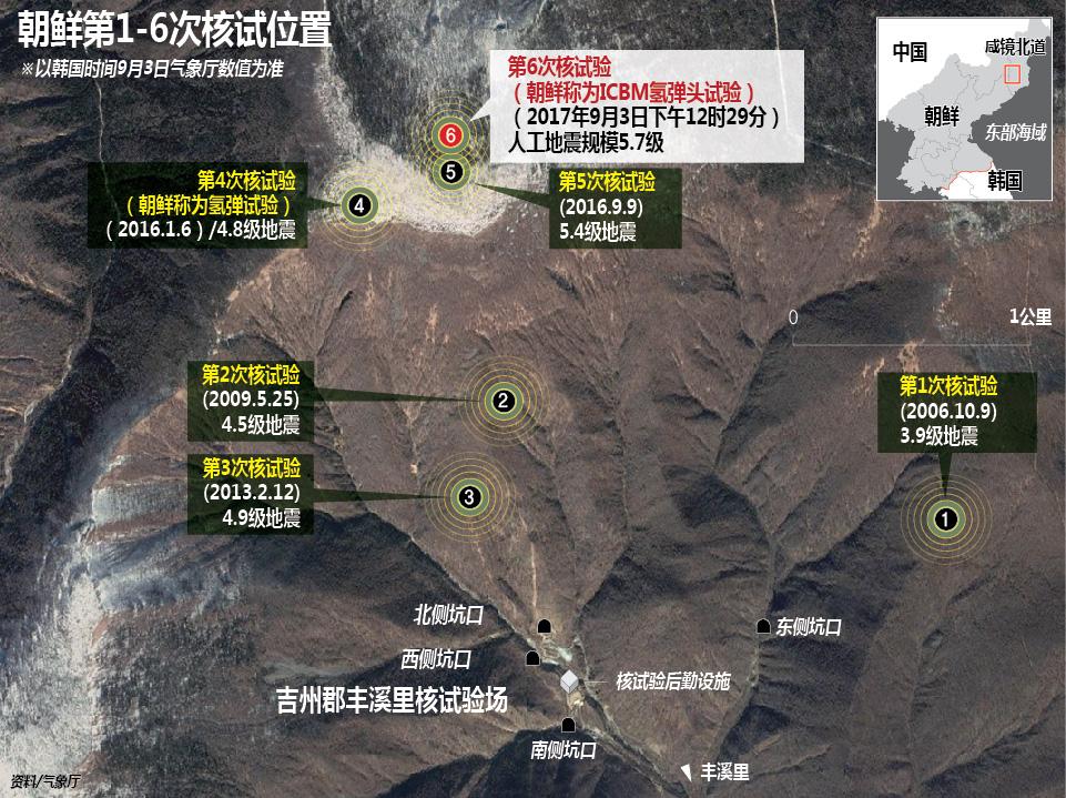 朝鲜第1-6次核试位置