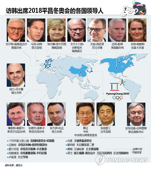 访韩出席2018平昌冬奥会的各国领导人