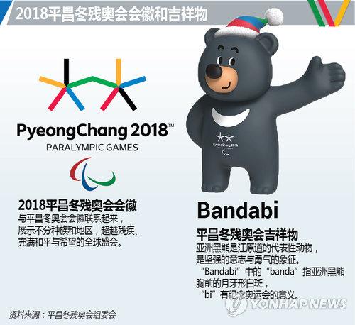 2018平昌冬残奥会会徽和吉祥物
