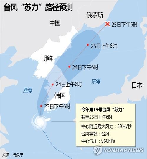 """台风""""苏力""""路径预测"""