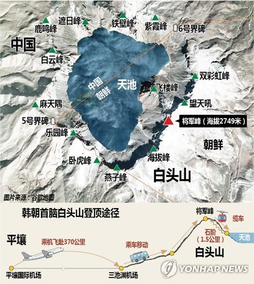 韩朝首脑白头山登顶途径