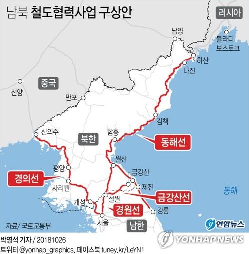 详讯:韩朝商定30日启动跨境铁路联合考察