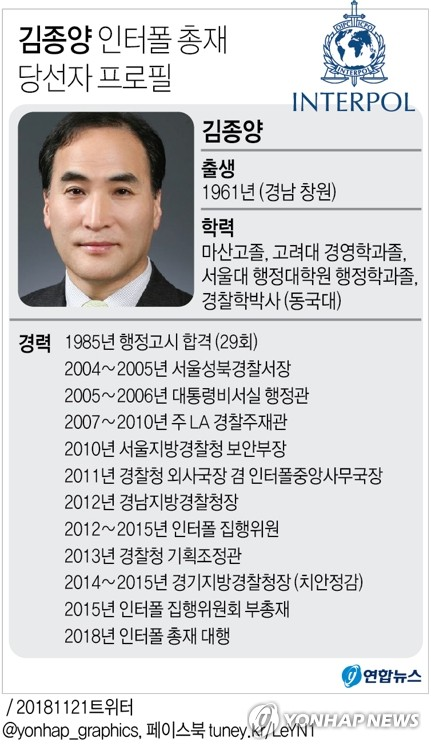 国际刑警组织新任主席金钟阳履历(韩联社)
