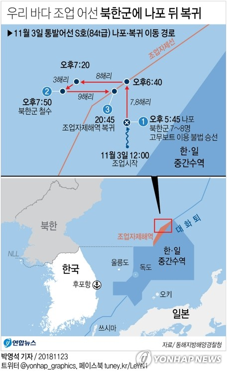 韩政府就朝鲜扣押韩国渔船表遗憾