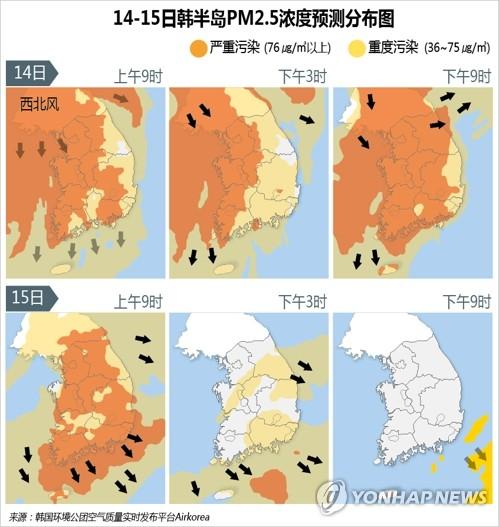14-15日韩半岛PM2.5浓度预测分布图