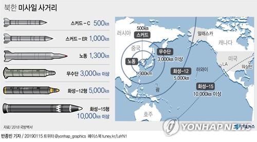 韩军回应美智库关于朝鲜秘密导弹基地报告