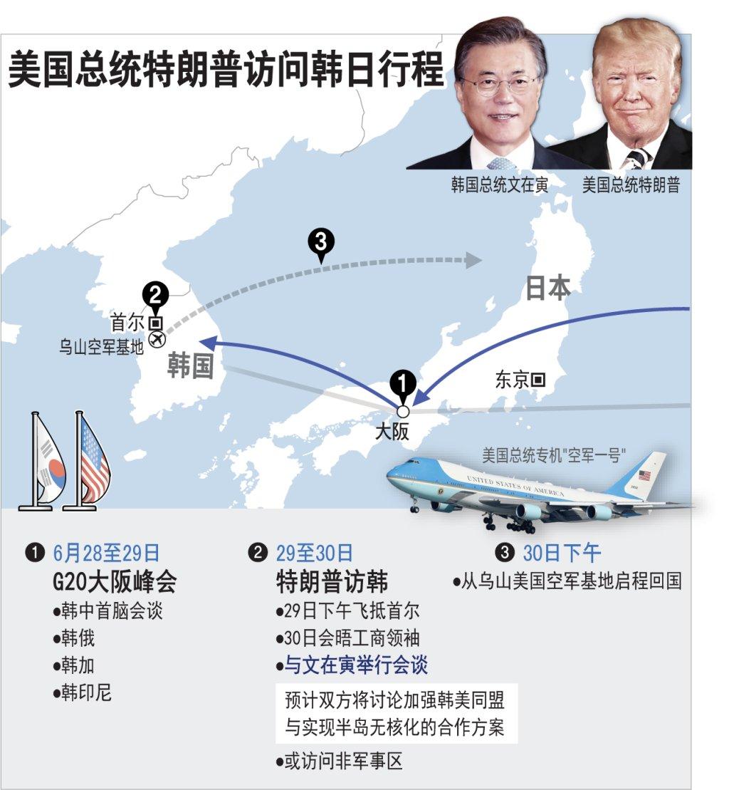 美国总统特朗普访问韩日行程