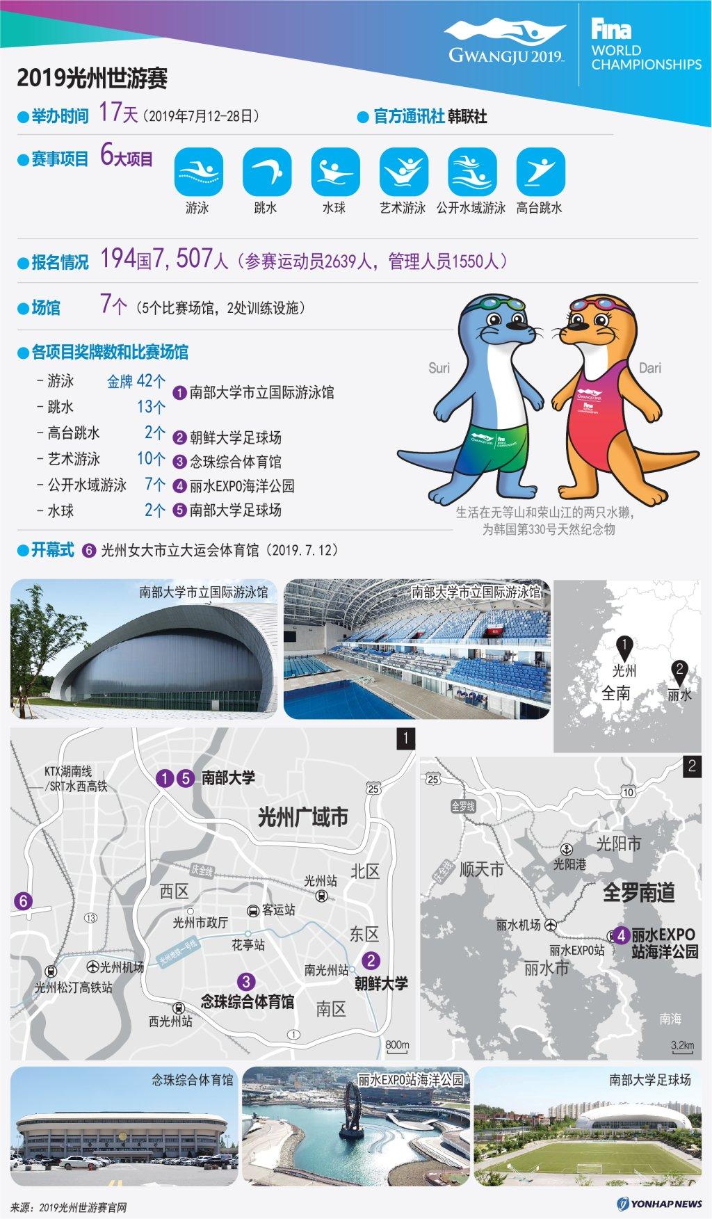 2019光州世游赛