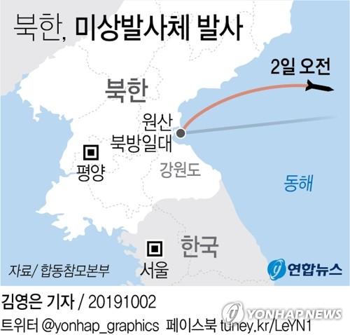 简讯:朝鲜从东部元山向东发射飞行器