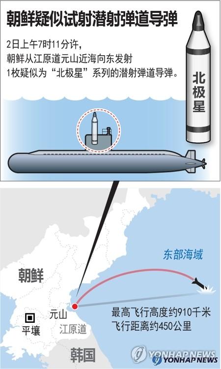 朝鲜疑似试射潜射弹道导弹