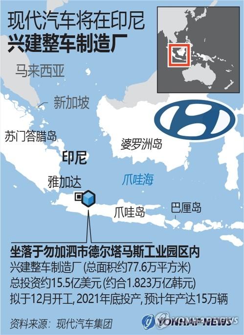现代汽车将在印尼兴建整车制造厂