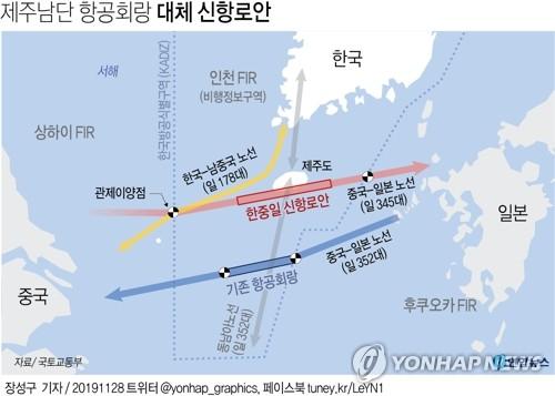 韩中日讨论恢复重叠空域正常通行问题