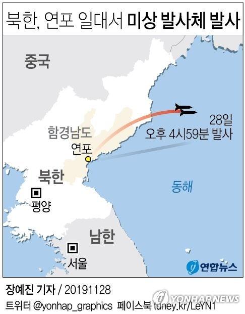 快讯:韩军称朝鲜似用超大型火箭炮发射2枚炮弹