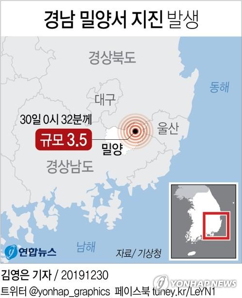韩国庆尚南道密阳发生3.5级地震