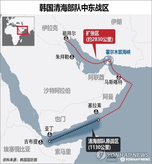 韩国清海部队中东战区