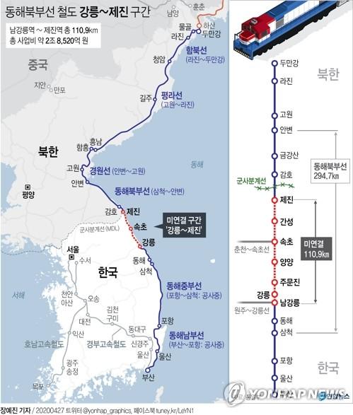 资料图 韩联社