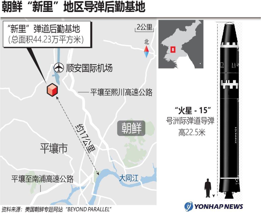 """朝鲜""""新里""""地区导弹后勤基地"""