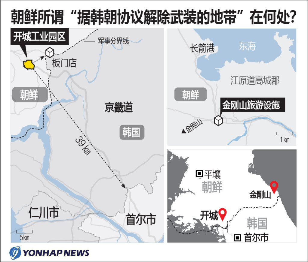 """朝鲜所谓""""据韩朝协议解除武装的地带""""在何处?"""