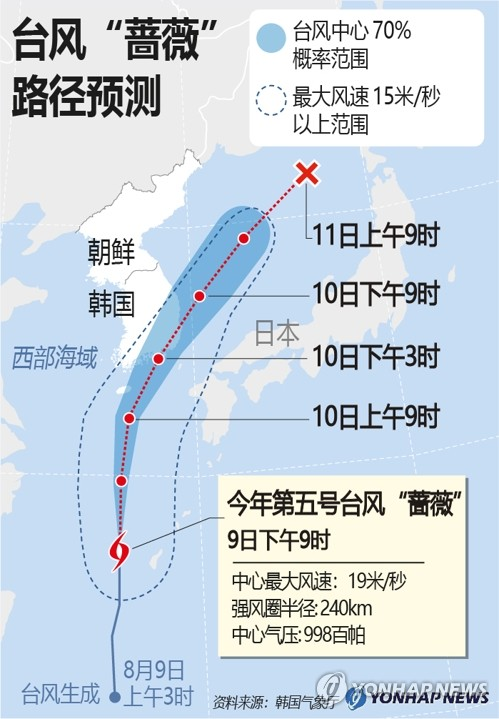 """台风""""蔷薇""""路径预测"""