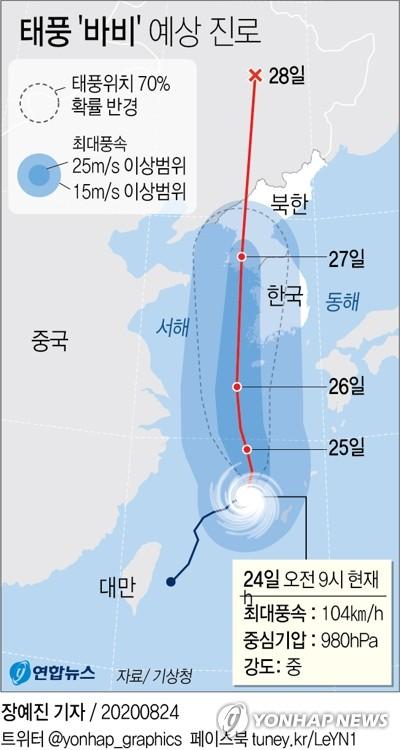"""台风""""巴威""""预测路线 韩联社"""