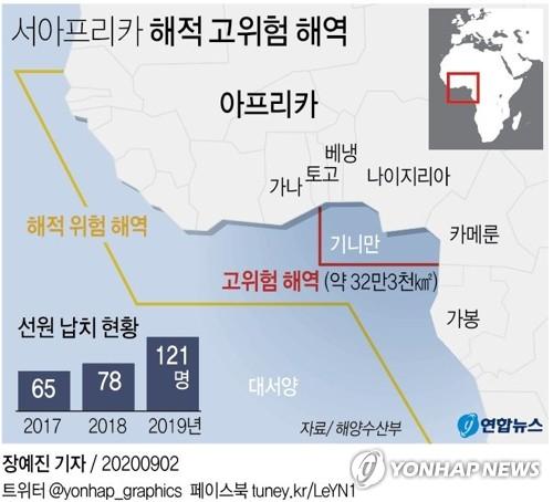 韩国拟限制本国公民在几内亚湾捕捞