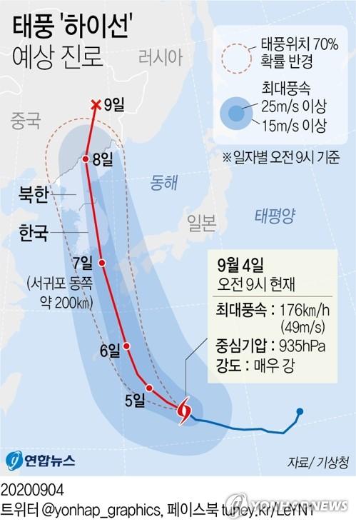 """台风""""海神""""预测路径 韩联社/韩国气象厅供图(图片严禁转载复制)"""