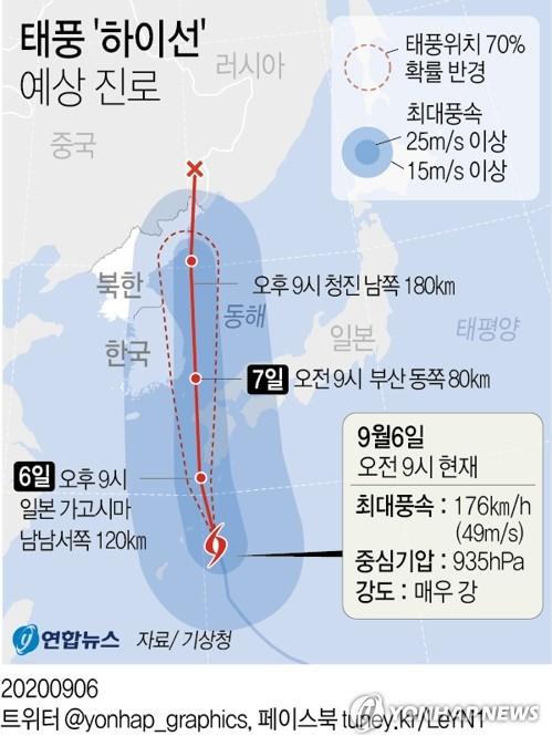 """""""海神""""预测路径 韩联社"""