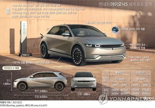 现代汽车艾尼氪5 现代汽车供图(图片严禁转载复制)