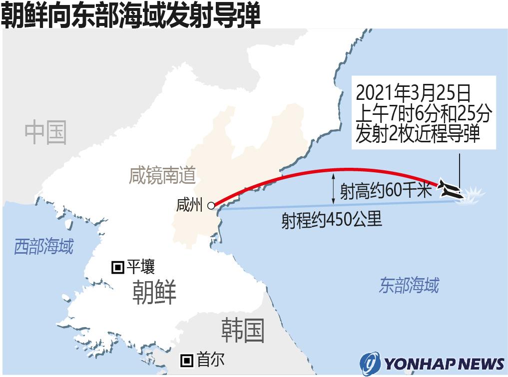 朝鲜向东部海域发射导弹