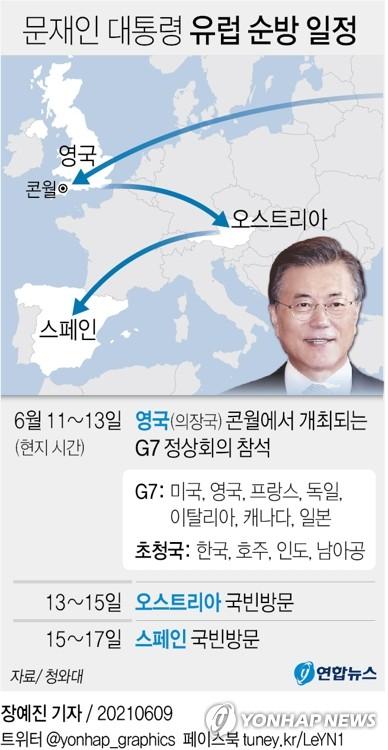 资料图片:文在寅访欧行程表 韩联社