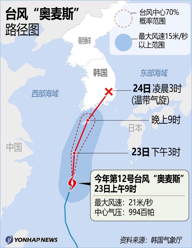 """台风""""奥麦斯""""路径图"""