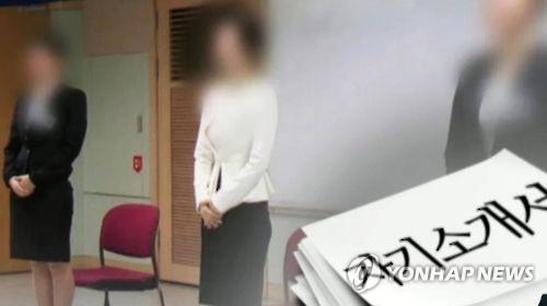 韩企求职自荐书问题变得更长更具体