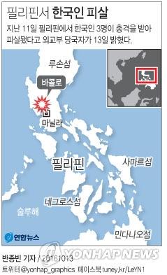 韩外交部证实3名韩国人在菲遭枪杀