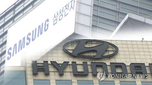 韩前5强集团净利润在30强中占比高达95%