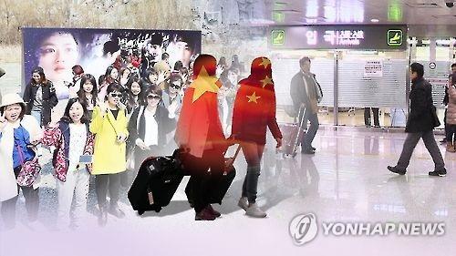 赴韩游中国散客渐增 旅游免税业推各种促销