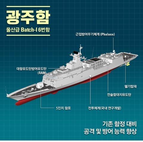 """韩第六艘新护卫舰""""光州号""""交付海军"""