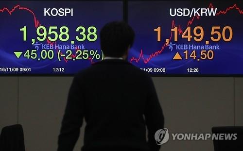 韩专家:特朗普推贸易保护主义 韩国经济难逃冲击
