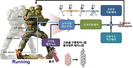 """韩防务部门将投资1亿元开发""""机械战警"""""""