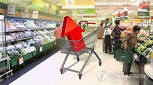 详讯:韩11月CPI同比上涨1.3%