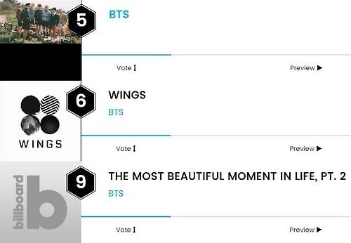 """公告牌盘点榜单""""全球专辑艺人""""榜上,防弹少年团位居第5。(Big Hit娱乐提供)"""
