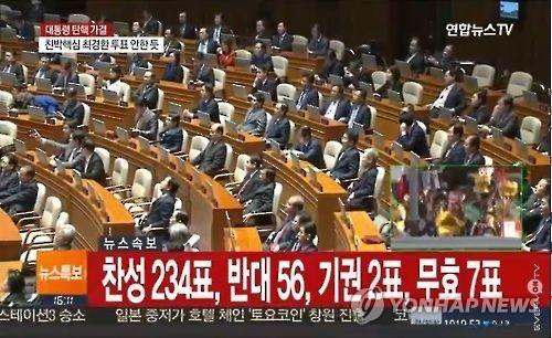 朴槿惠遭弹劾停职 韩首脑外交难免现空白