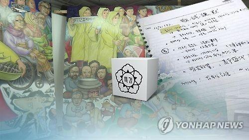 韩亲信门独检组确认文化界黑名单真实存在