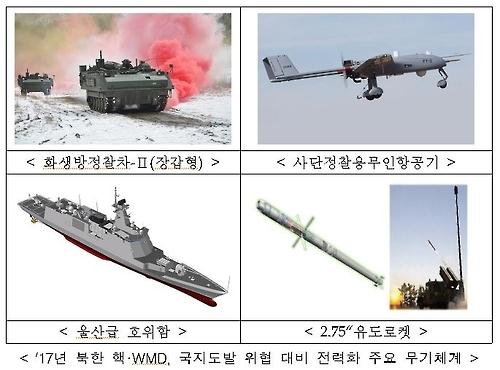 韩军年内扎堆部署海陆空利器防朝挑衅